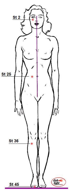 ST Protocol Woman1