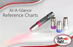 aah light, ahh light red light therapy, reference charts